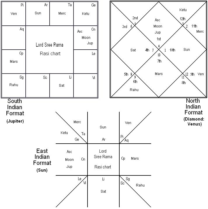 properties leaves