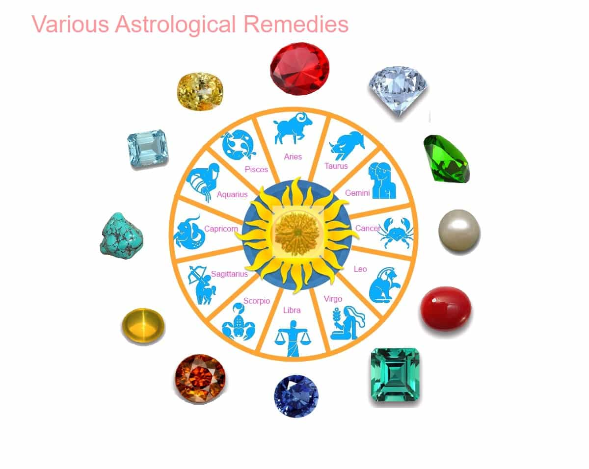 Various Astrological Remedies Recommendation in Vedic Astrology
