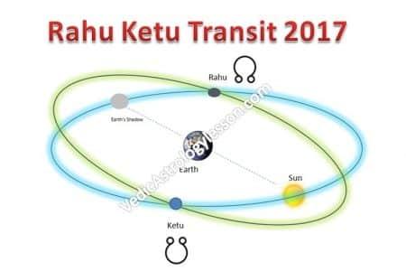 Rahu Ketu Transit 2017 and 2019 - Rahu Ketu Peyarchi 2017