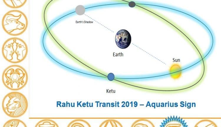 Rahu Ketu Transit 2019 - 2020 Report Aquarius Sign - Learn