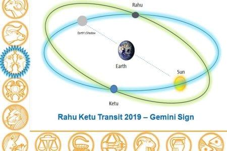 Rahu Ketu Transit 2019 - 2020 Report Gemini Sign - Learn