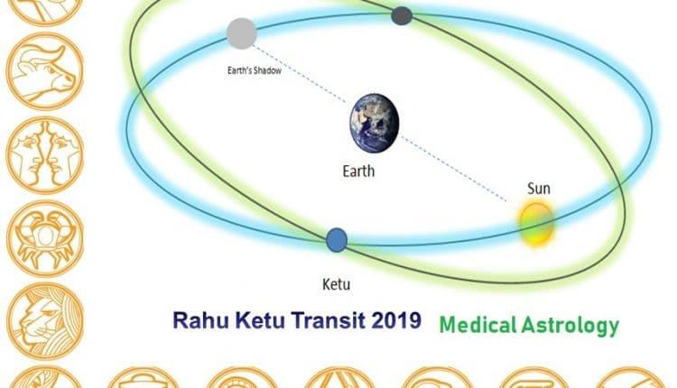 transit astrology online
